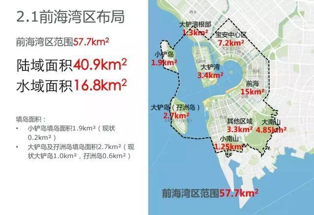 大铲湾港区_前海扩容为5区4岛!方案已报国务院_家在深圳_问房